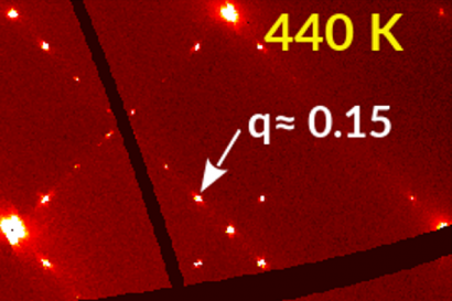 X-ray diffraction of Pb(Hf0.77Sn0.23)03