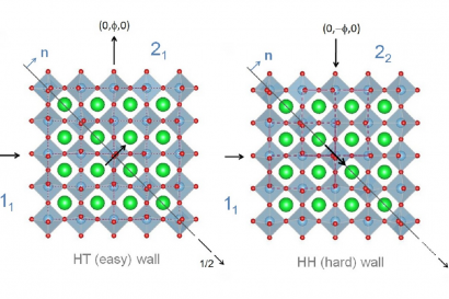 Microscopic symmetry and polarization of two different ferroelastic twins